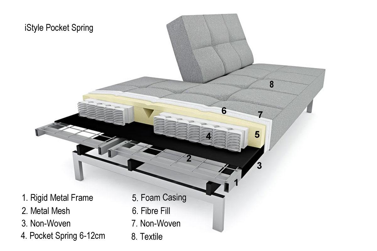 Cubed 160 Wood Sofa Bed